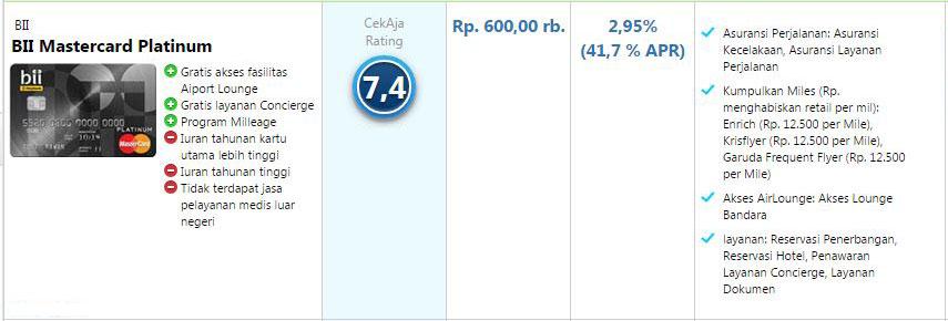 Kartu-Kredit-BII-Mastercard-Platinum-CekAja.com
