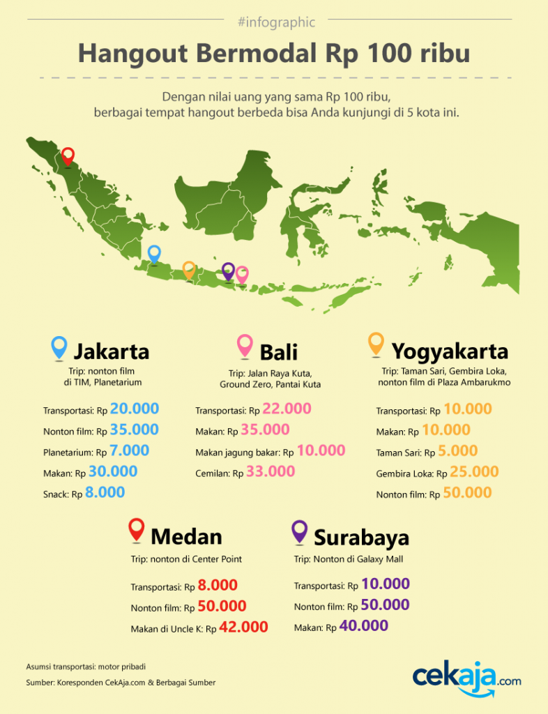 infographic-100rb