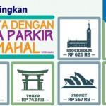 10 Kota Dengan Biaya Parkir Termahal