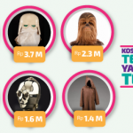 Inilah Kostum Star Wars Termahal yang Pernah Terjual