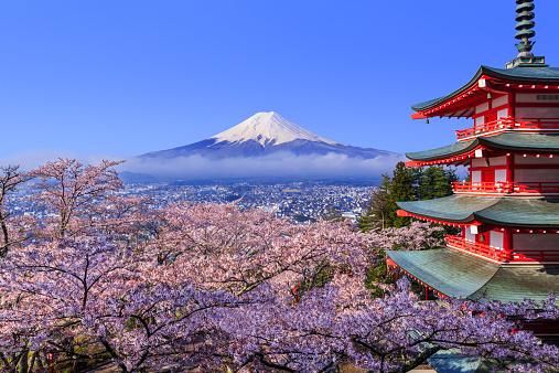 Asakura Fuji Sengenjinja and Mt.Fuji