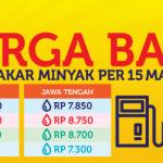 Inilah Harga Baru Bahan Bakar Minyak (BBM) di Seluruh Indonesia