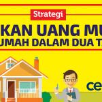 Strategi Siapkan Uang Muka Beli Rumah dalam Dua Tahun
