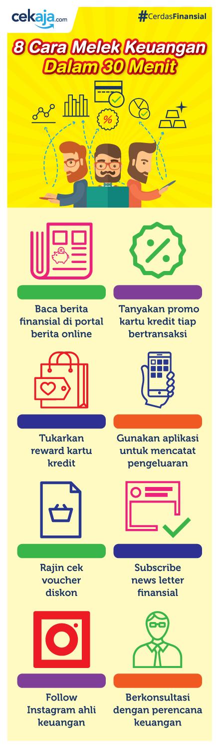 infografis tips melek keuangan - CekAja.com