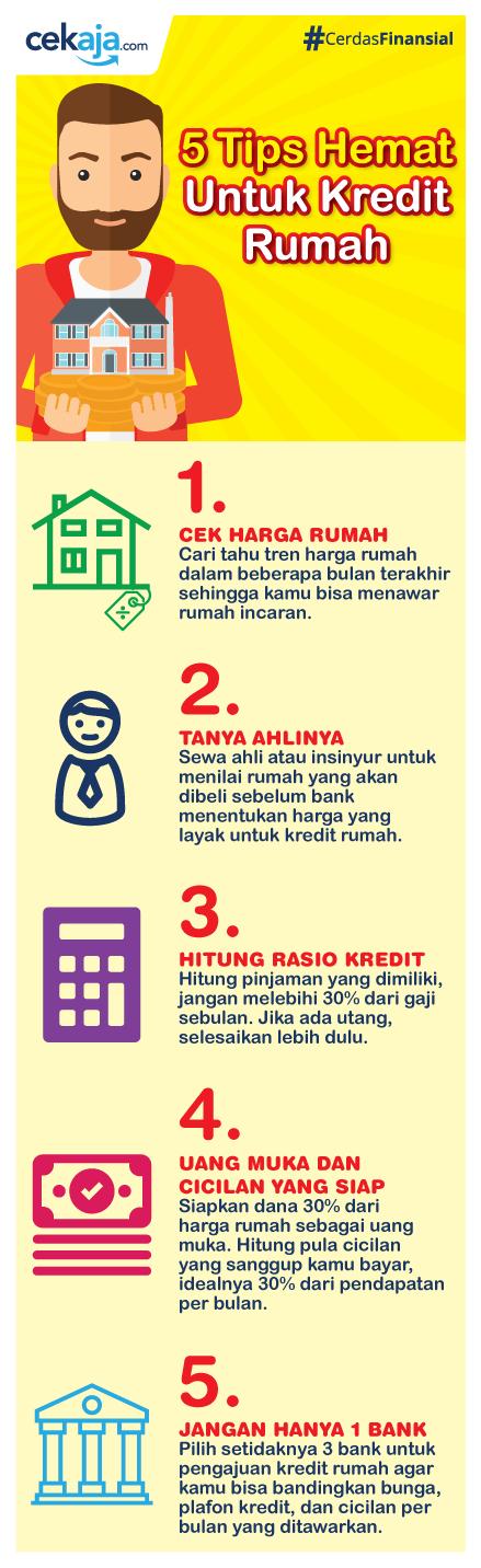 infografis-tips kredit rumah - CekAja.com