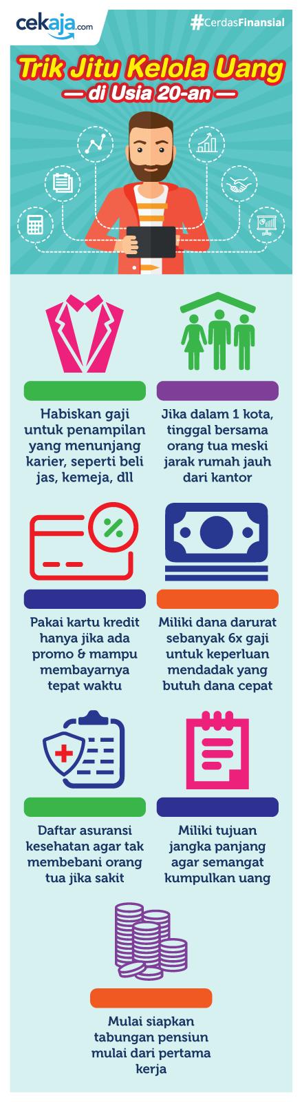 infografis-atur uang - CekAja.com