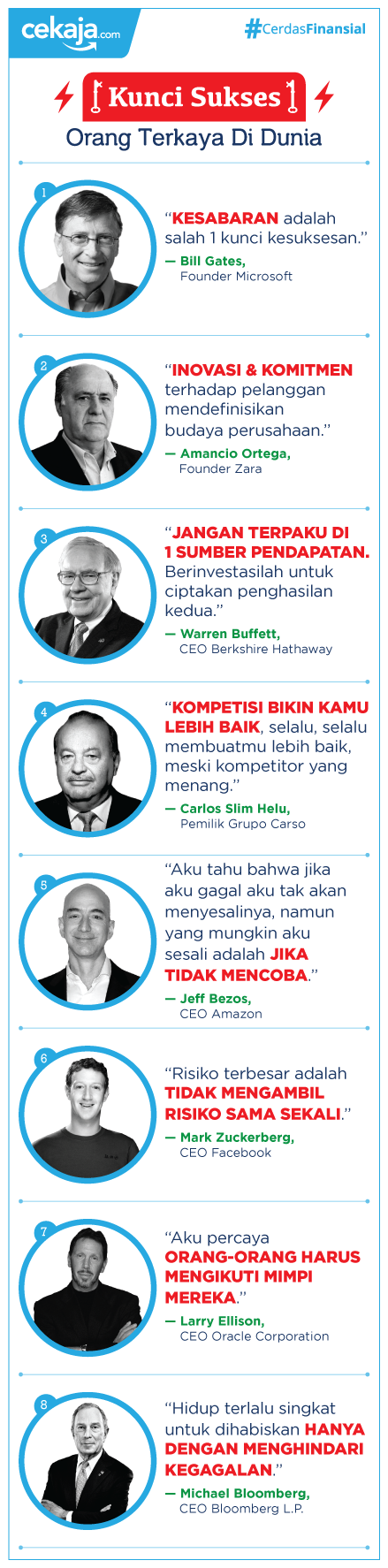 infografis-kunci sukses miliarder - CekAja.com