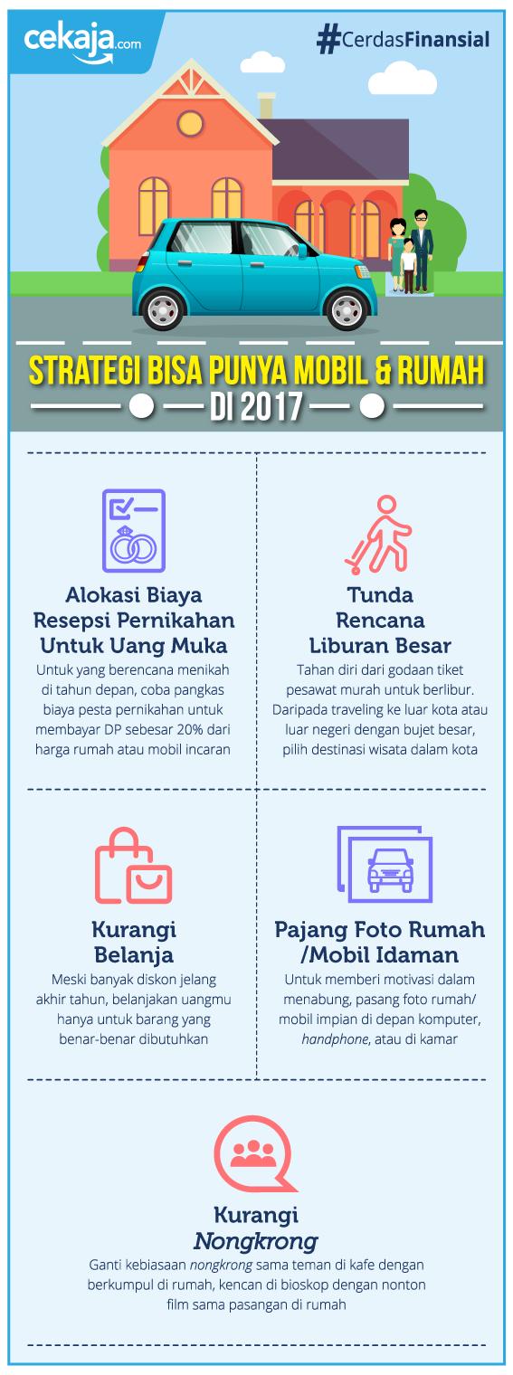 Cara Mendaftar Di Rumah Sakit